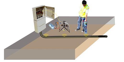 schema detection flexitrace + detecteur electromagnetique
